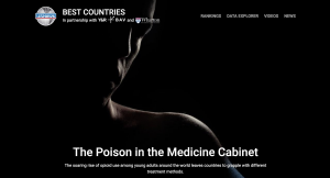 The Poison in the Medecine Cabinet