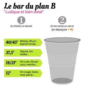 Le bar du plan B